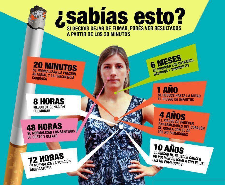 Da os que provoca el tabaco a nuestra salud informatizarte for Cuarto dia sin fumar