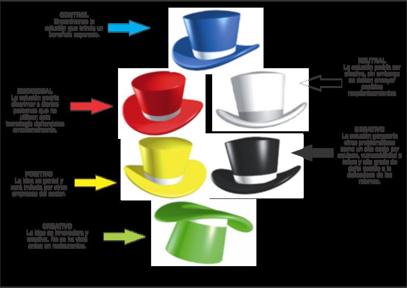 6_sombreros