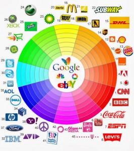 Psicologia del Color_Un aditivo importante en el Diseno Grafico