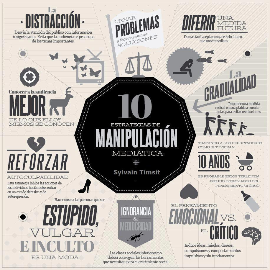 10-estrategias-de-manipulacion-mediatica-sylvain-timsit1
